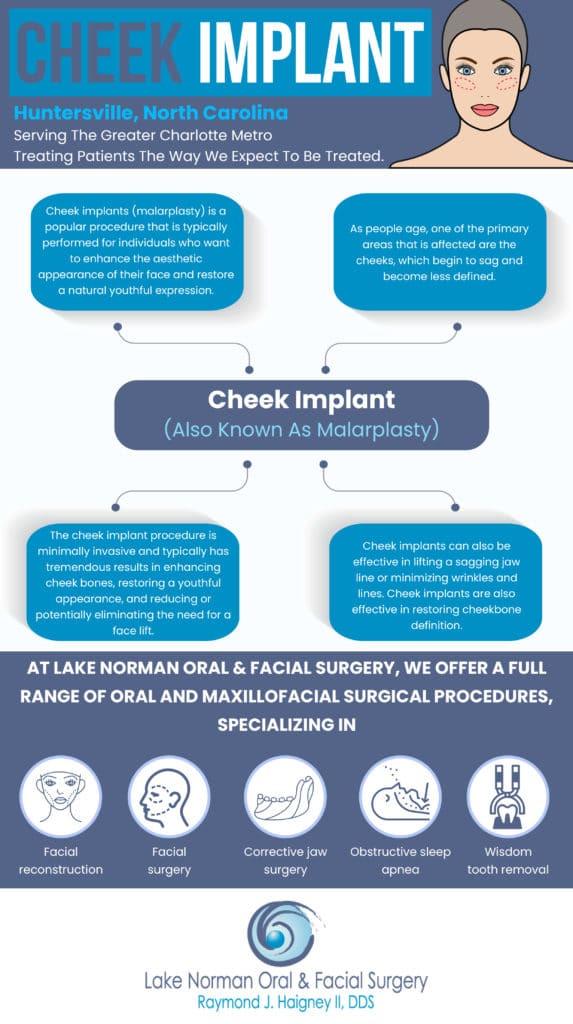 Cheek Implant Huntersville NC