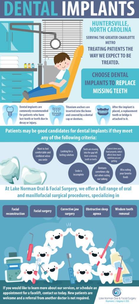 Dental Implants Huntersville NC