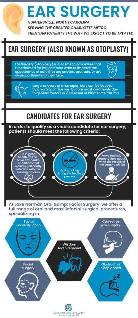 Ear Surgery Huntersville NC