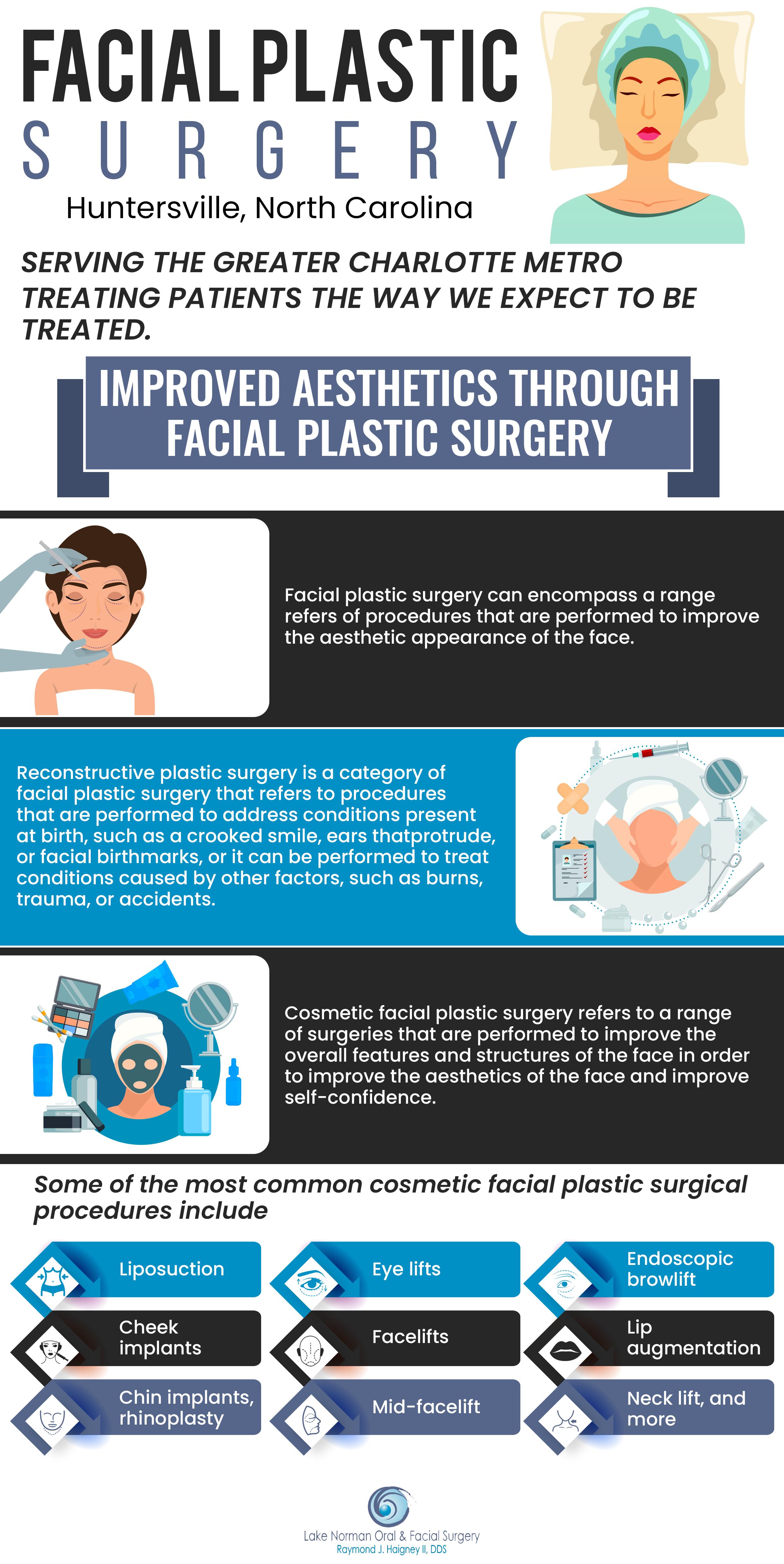 Facial Plastic Surgery Huntersville NC