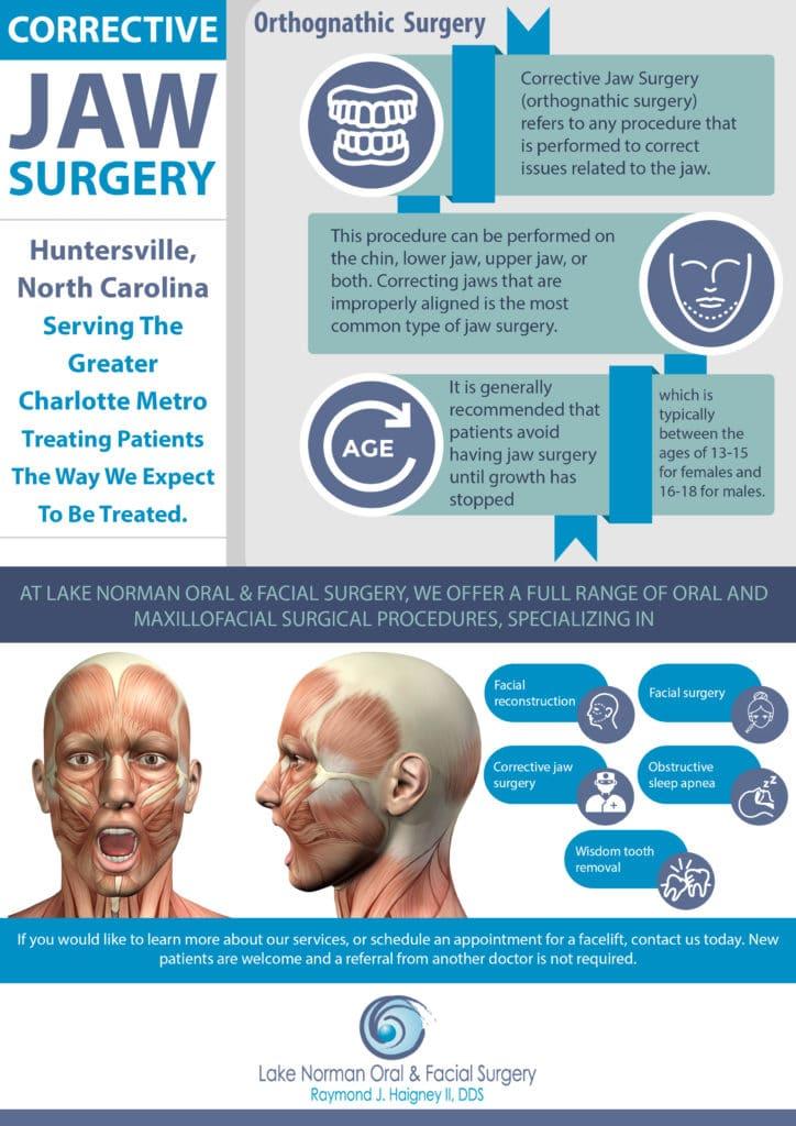 Jaw Surgery Huntersville NC