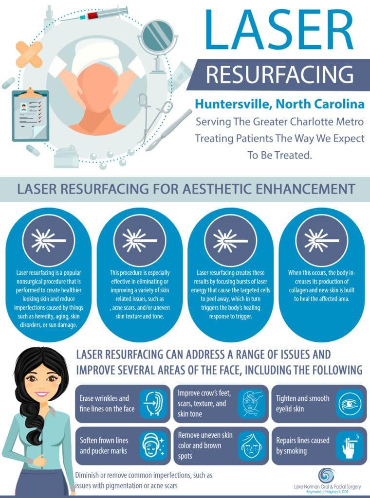 Laser Resurfacing Huntersville NC