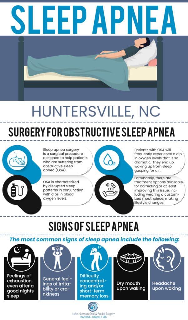 Sleep Apnea Huntersville NC